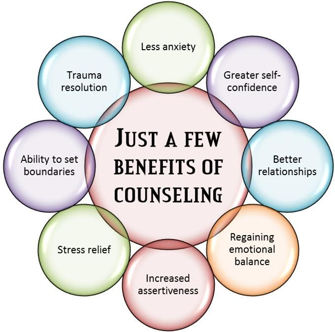 counseling eindhoven